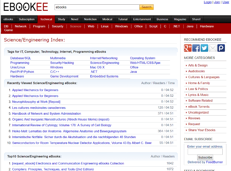 Free Ebook Torrent Sites