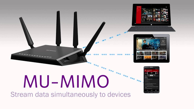 What Is MU-MIMO Technology?